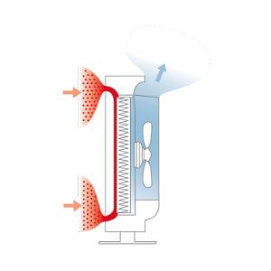 Čistilniki zraka